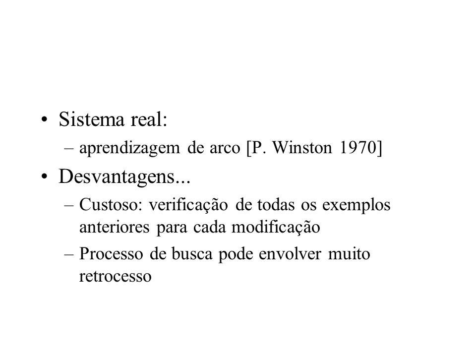 Sistema real: Desvantagens... aprendizagem de arco [P. Winston 1970]
